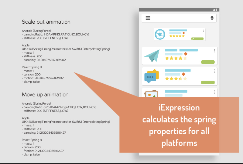iExpressions: convert spring parameters between iOS, Android and React